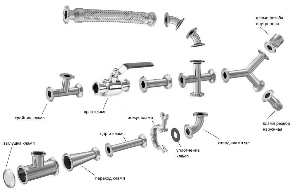 кламп-clamp